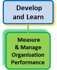 performance measurement - John Downes - acorro